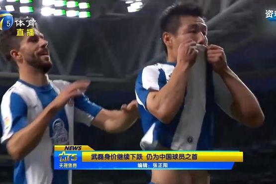 武磊身价下跌至600万欧元,但仍是中国球员最贵身价!