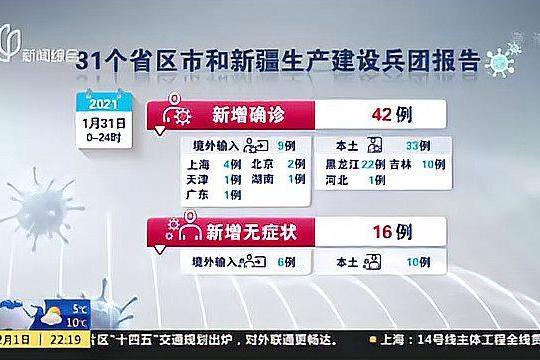黑龙江:昨日新增22例本土确诊病例 新增9例无症状感染者